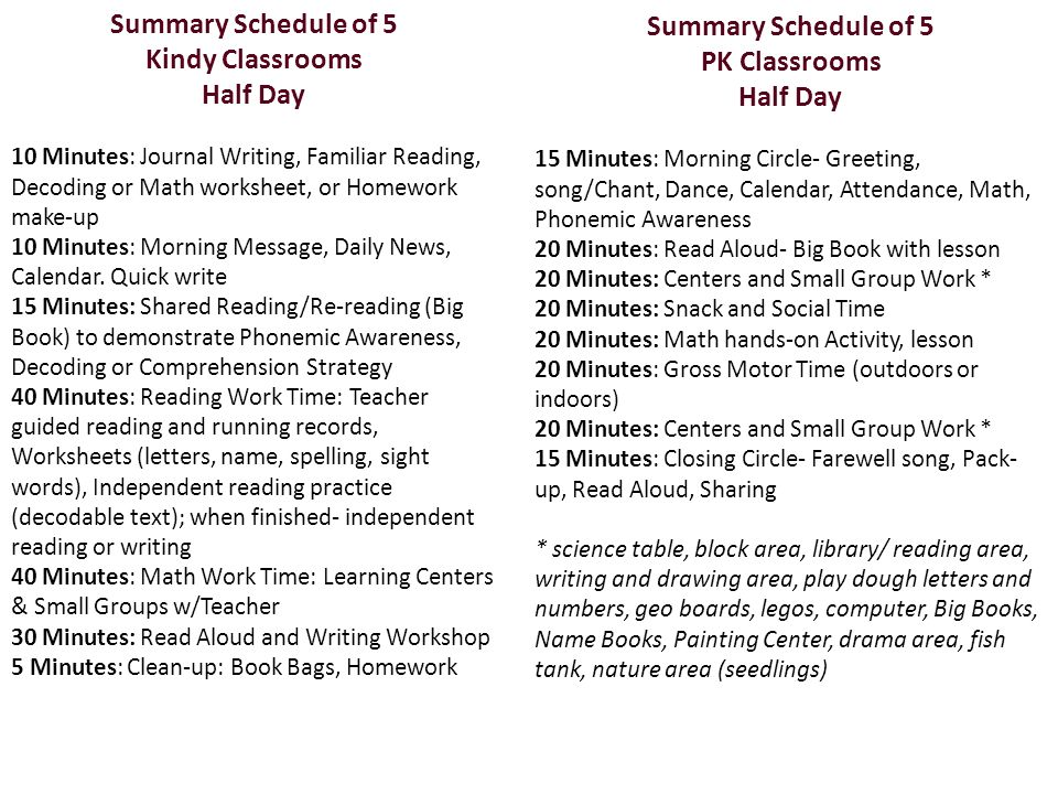Summary Schedule of 5 Summary Schedule of 5 Kindy Classrooms