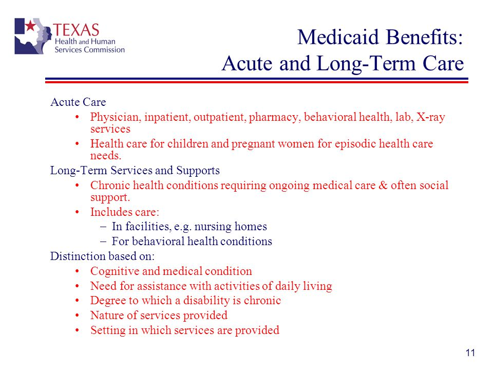 Medicaid Benefits: Acute and Long-Term Care
