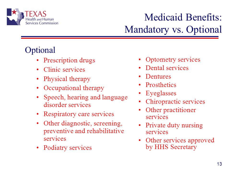 Medicaid Benefits: Mandatory vs. Optional
