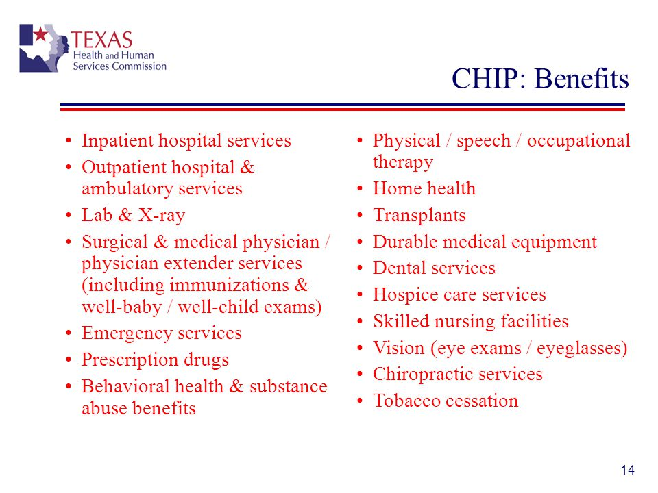 CHIP: Benefits Inpatient hospital services