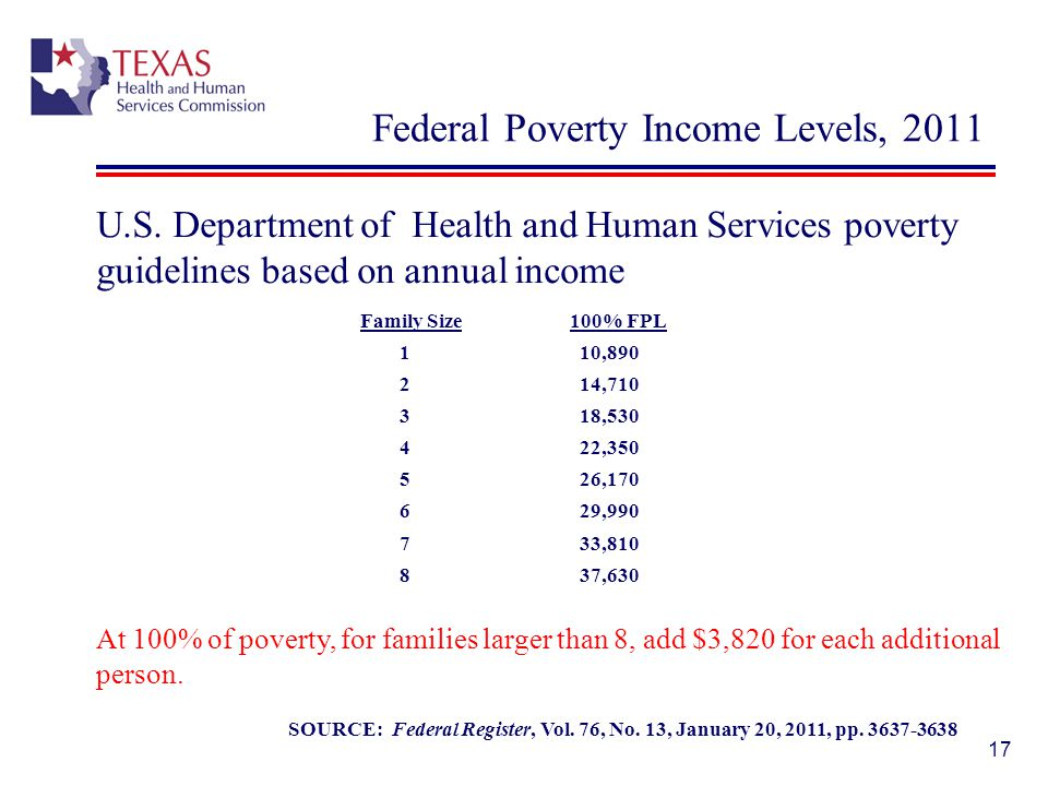 Federal Poverty Income Levels, 2011