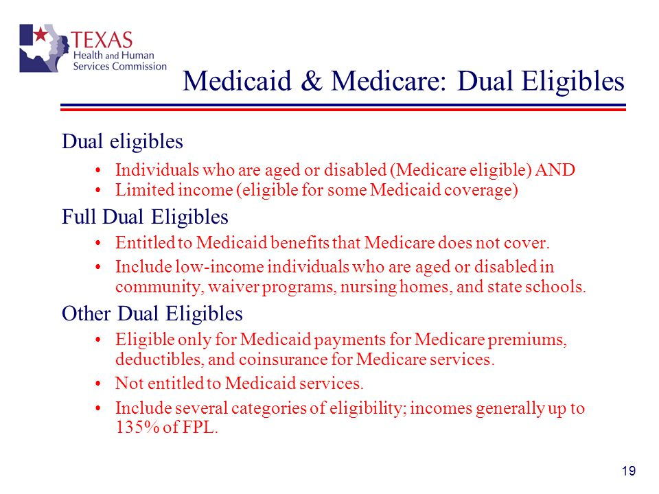 Medicaid & Medicare: Dual Eligibles