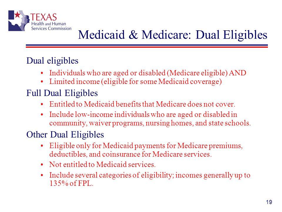 Medicaid & Medicare: Dual Eligibles