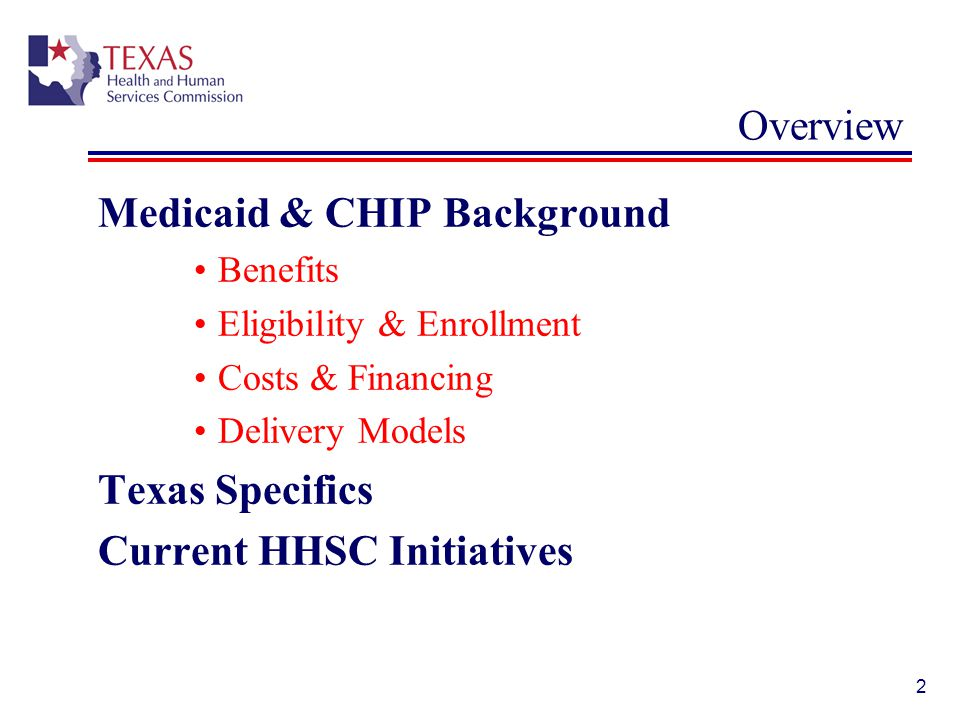 Medicaid & CHIP Background