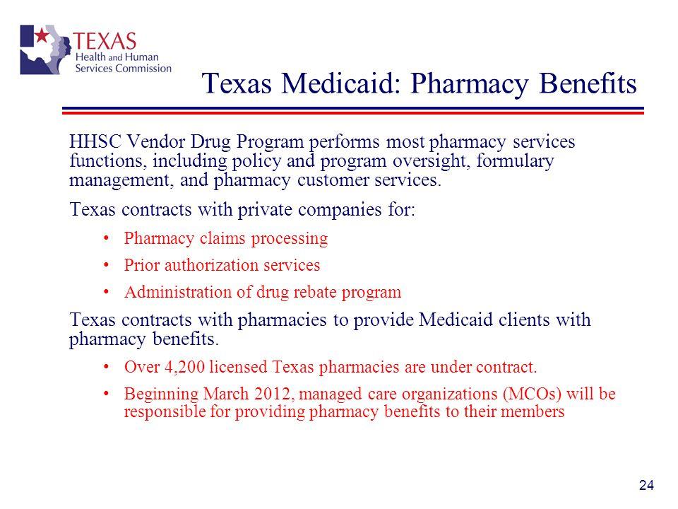 Texas Medicaid: Pharmacy Benefits