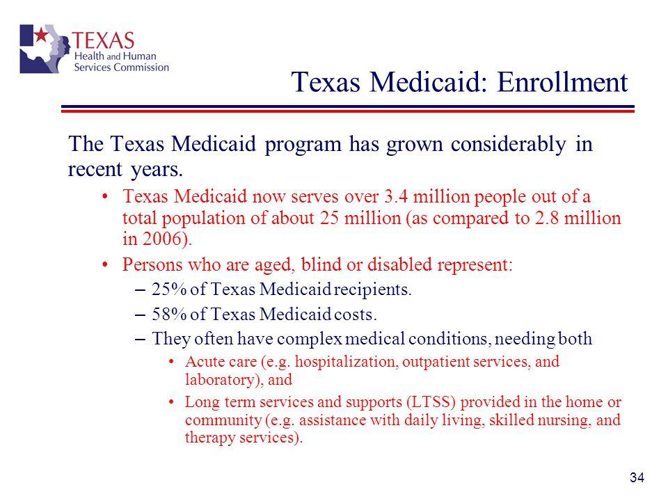 Texas Medicaid: Enrollment