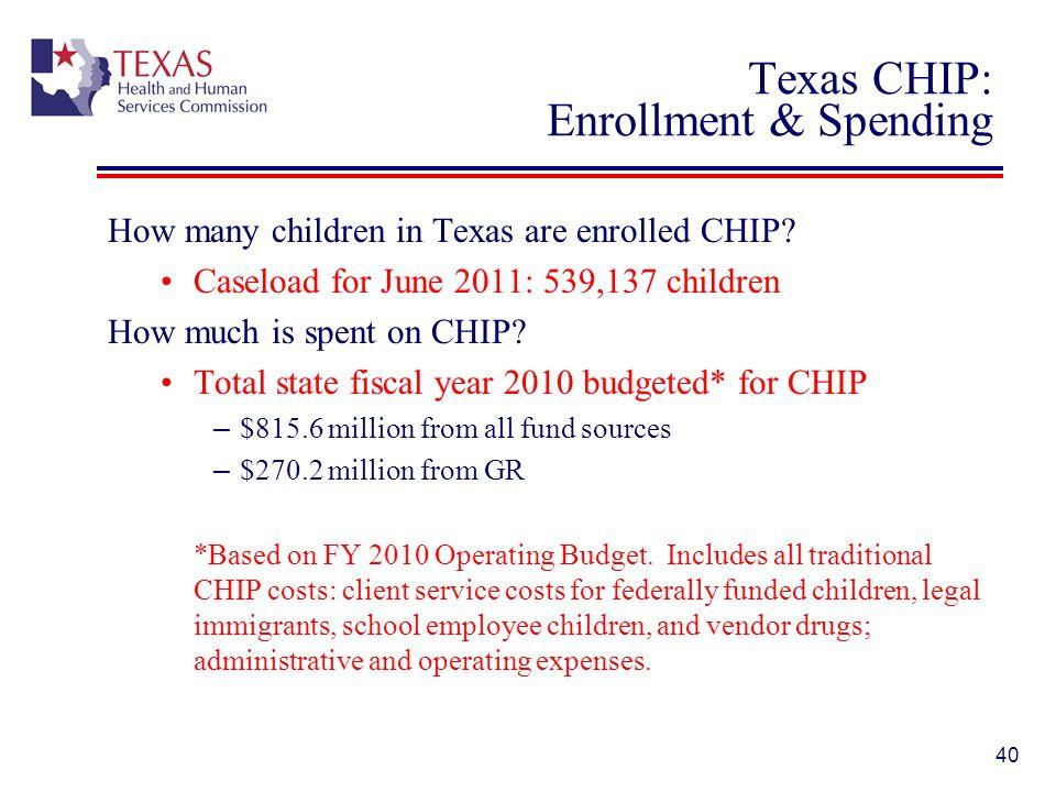 Texas CHIP: Enrollment & Spending