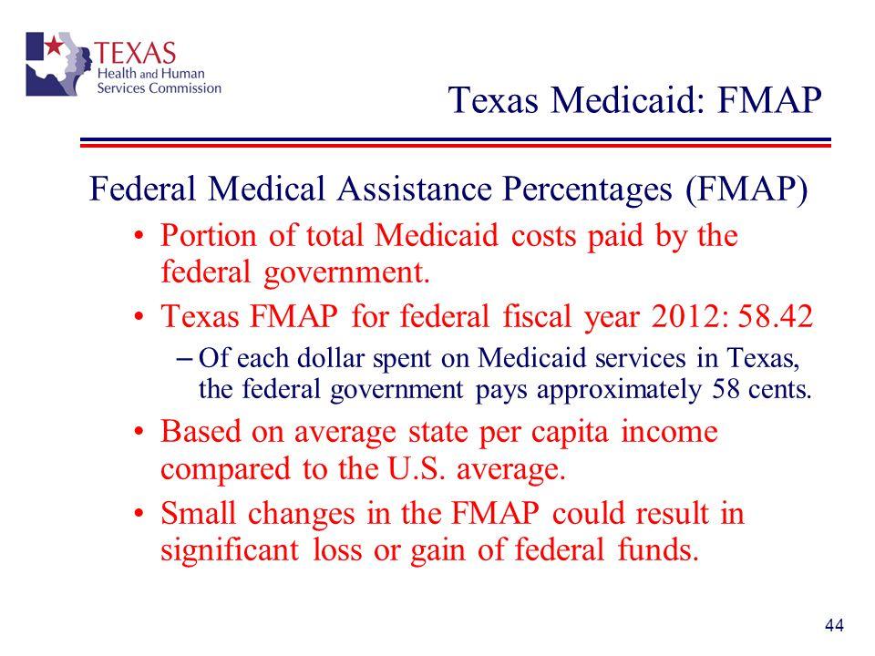 Texas Medicaid: FMAP Federal Medical Assistance Percentages (FMAP)