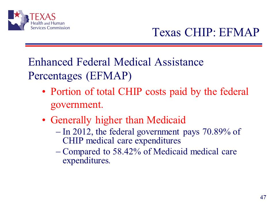 Texas CHIP: EFMAP Enhanced Federal Medical Assistance Percentages (EFMAP) Portion of total CHIP costs paid by the federal government.