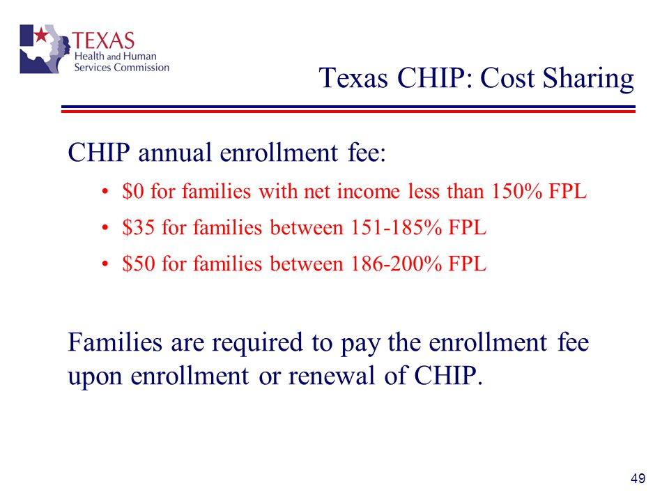 Texas CHIP: Cost Sharing