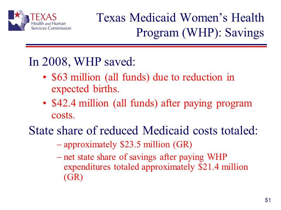 Texas Medicaid Women's Health Program (WHP): Savings