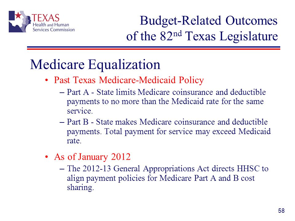 Budget-Related Outcomes of the 82nd Texas Legislature