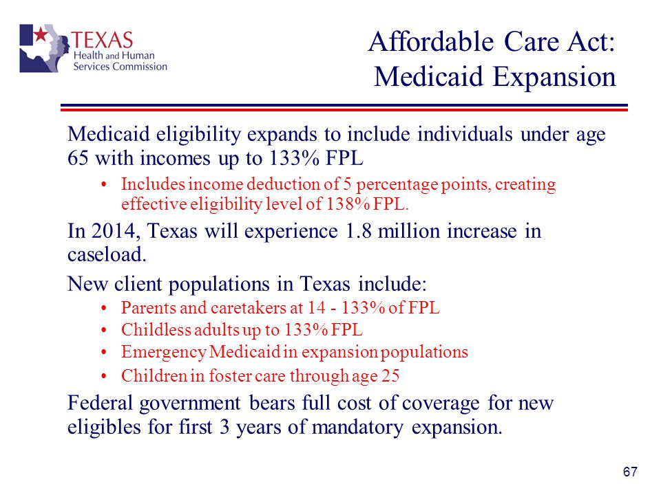 Affordable Care Act: Medicaid Expansion
