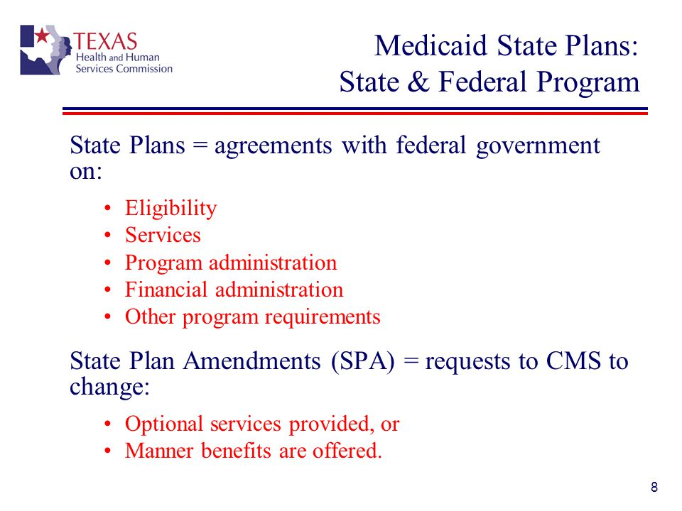 Medicaid State Plans: State & Federal Program