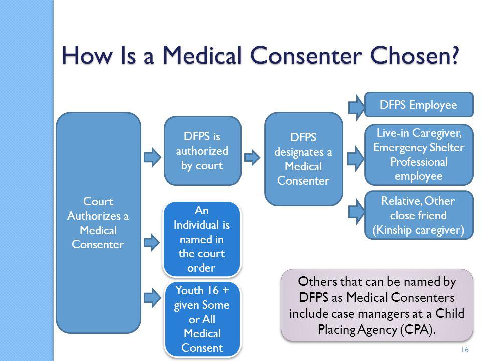 How Is a Medical Consenter Chosen