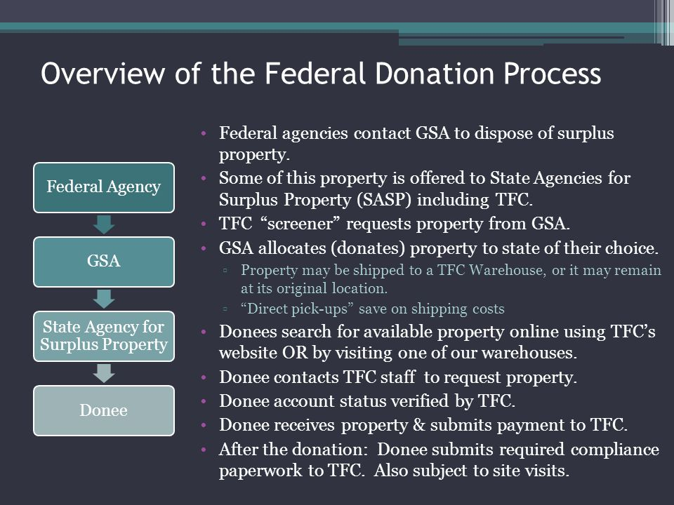 Overview of the Federal Donation Process