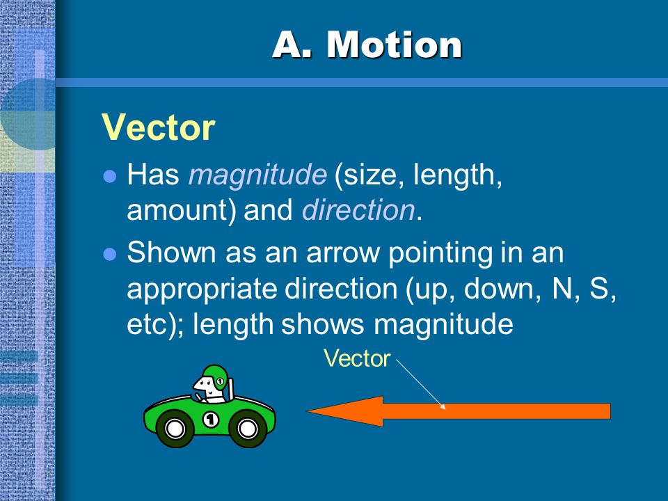 A. Motion Vector Has magnitude (size, length, amount) and direction.