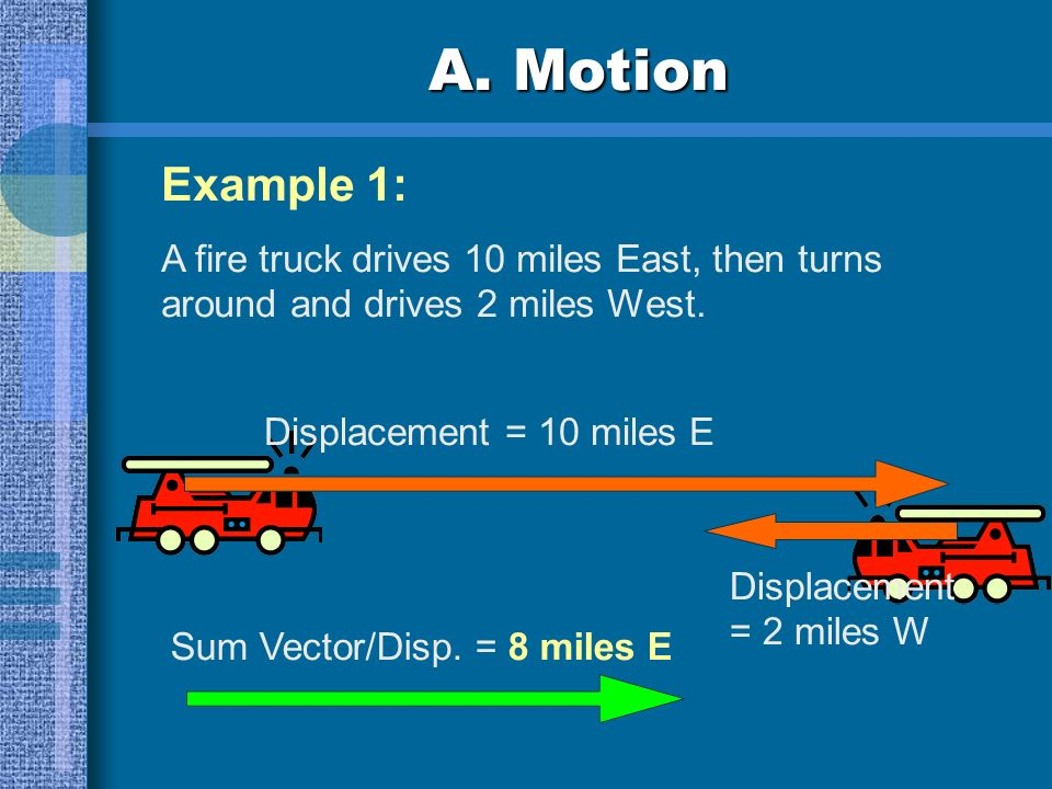 A. MotionExample 1: A fire truck drives 10 miles East, then turns around and drives 2 miles West. Displacement = 10 miles E.