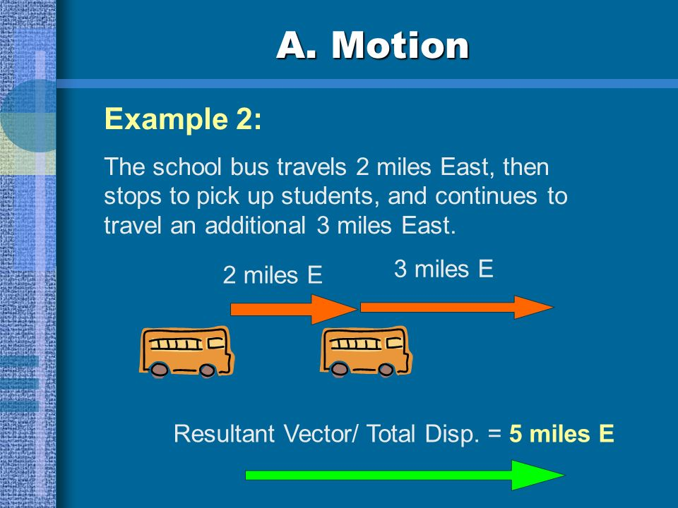A. Motion Example 2: The school bus travels 2 miles East, then stops to pick up students, and continues to travel an additional 3 miles East.