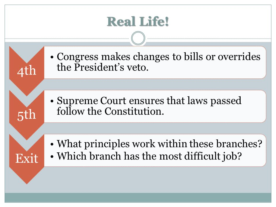 Real Life! 4th. Congress makes changes to bills or overrides the President's veto. 5th.