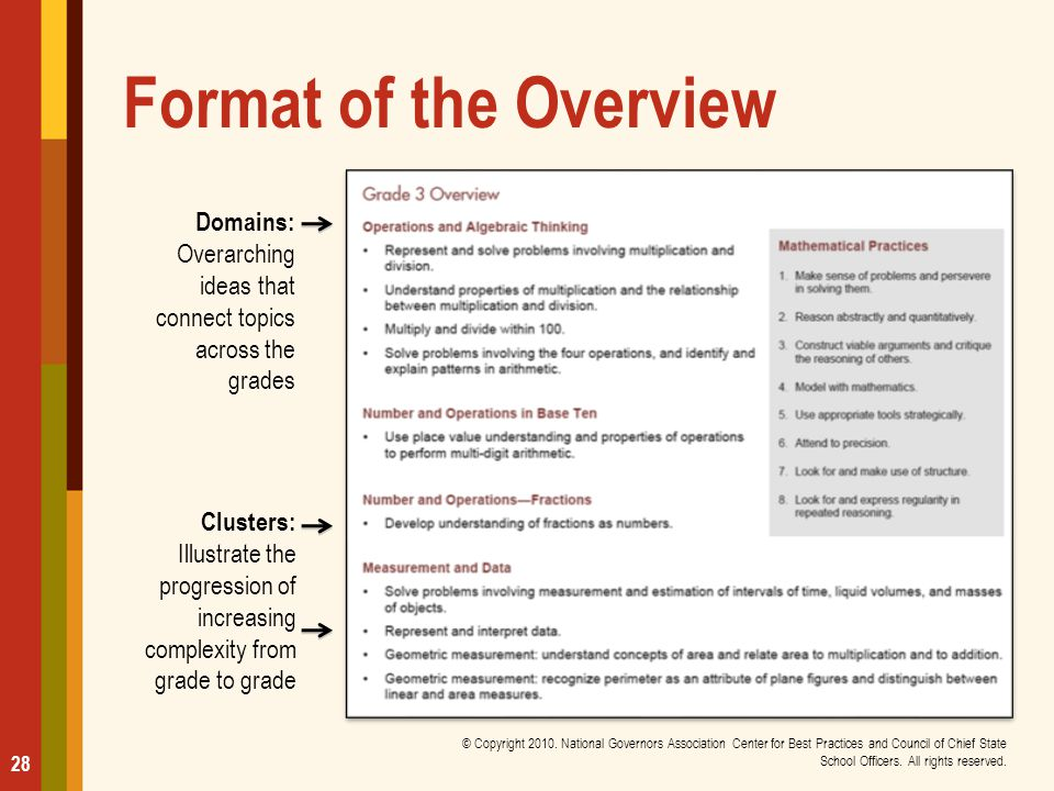 Format of the Overview Domains: