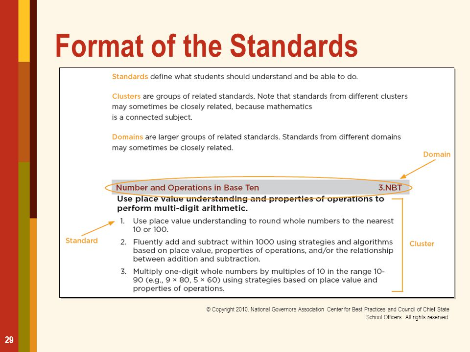 Format of the Standards