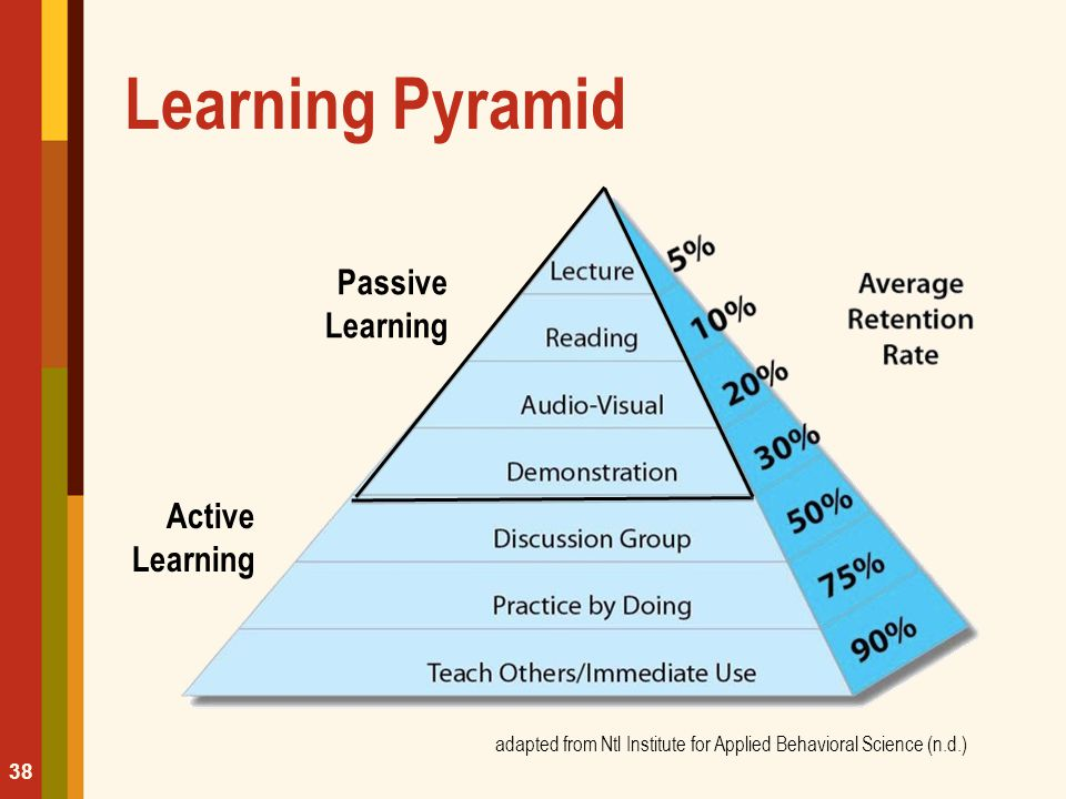 Learning Pyramid Passive Learning Active Learning