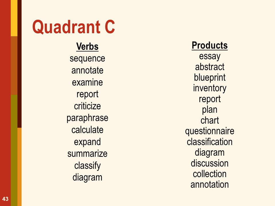 Quadrant C Verbs sequence annotate examine report criticize paraphrase calculate expand summarize classify diagram