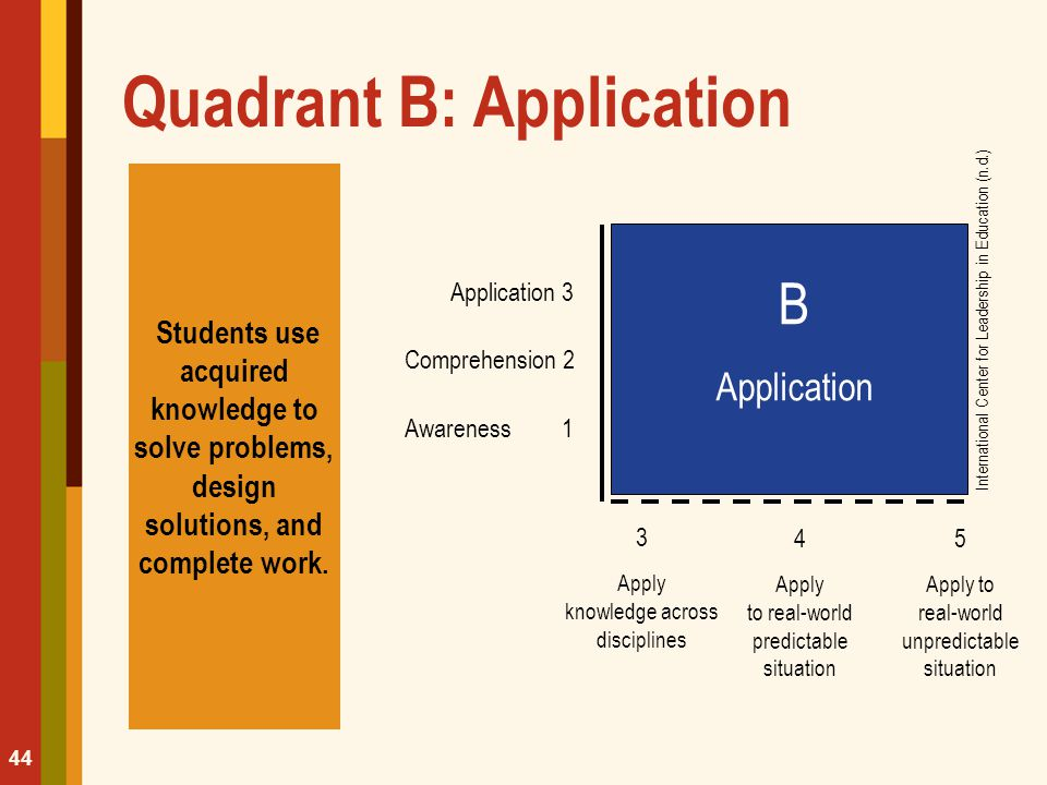 Quadrant B: Application