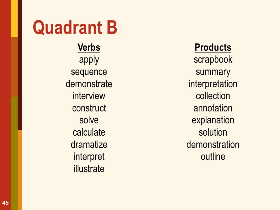 Quadrant B Verbs apply sequence demonstrate interview construct solve calculate dramatize interpret illustrate