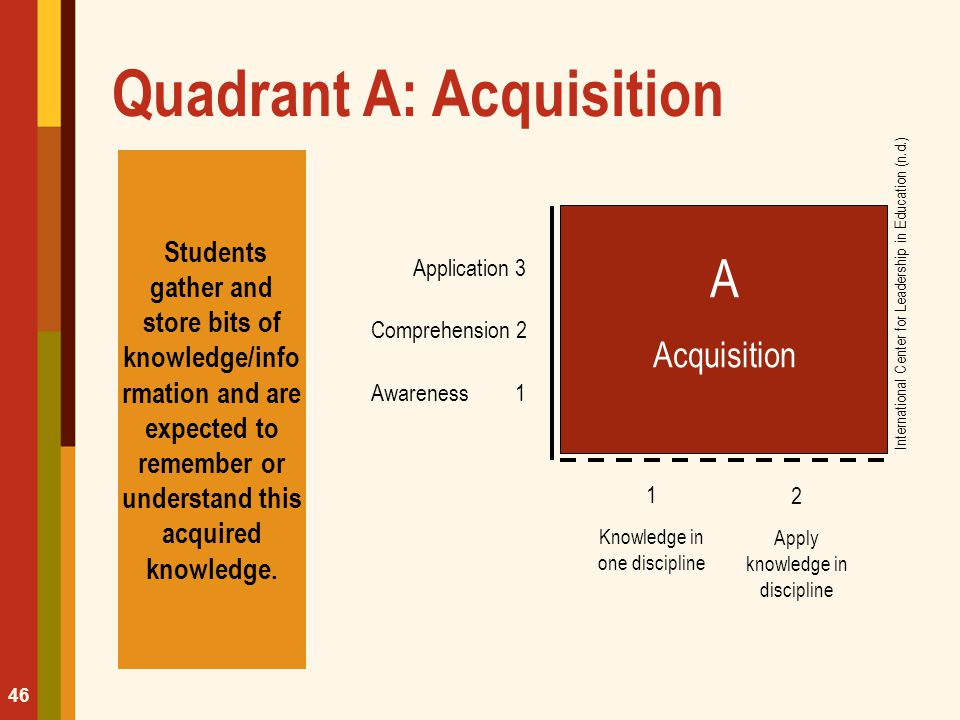Quadrant A: Acquisition