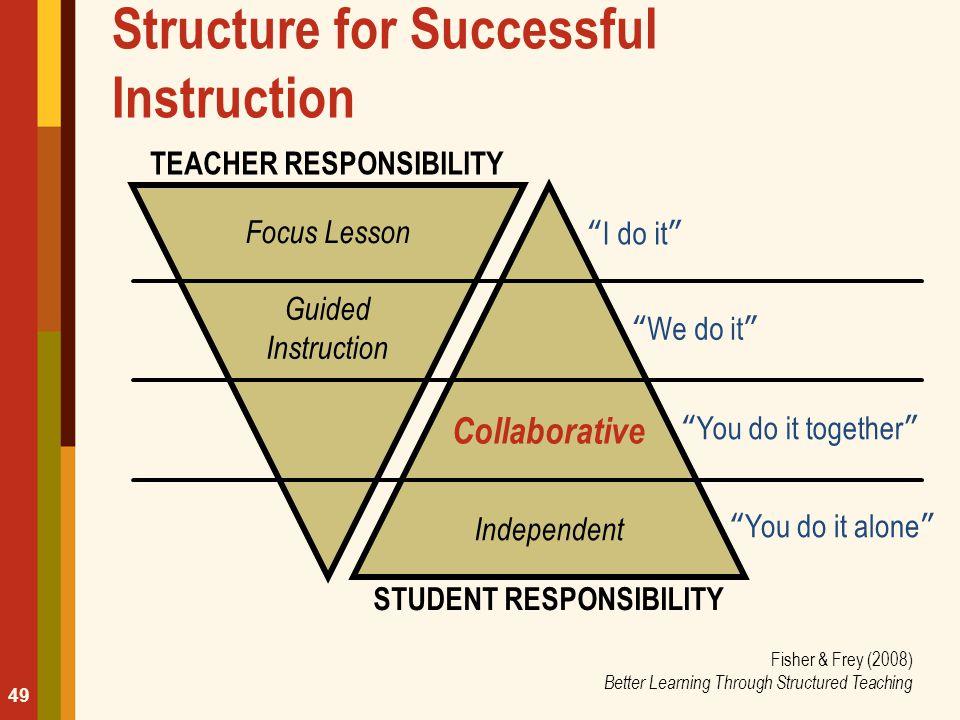 TEACHER RESPONSIBILITY STUDENT RESPONSIBILITY