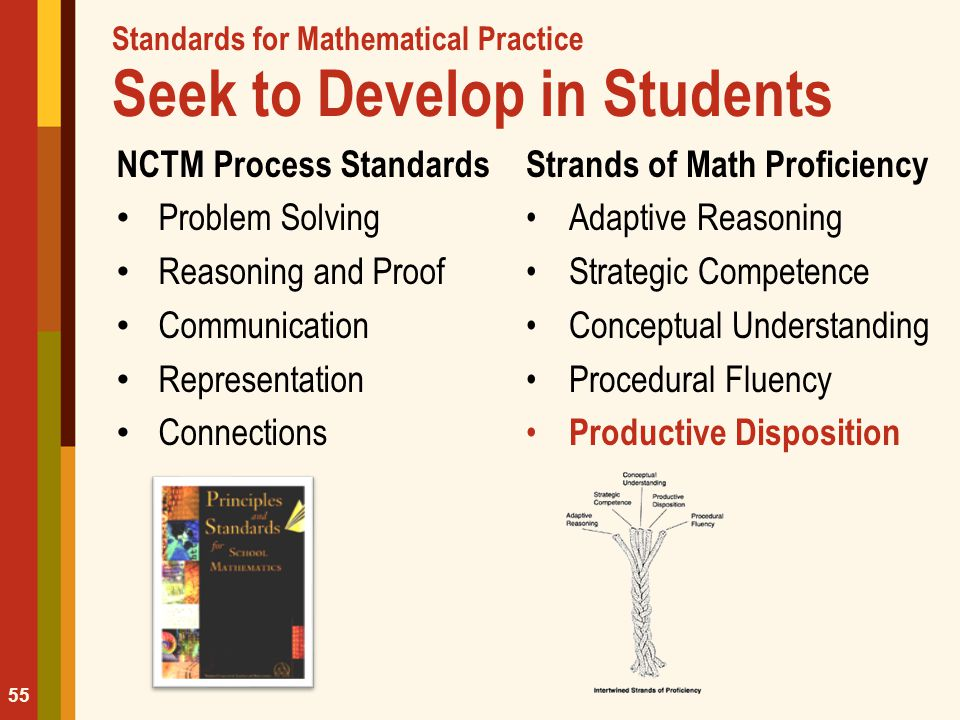 Standards for Mathematical Practice Seek to Develop in Students