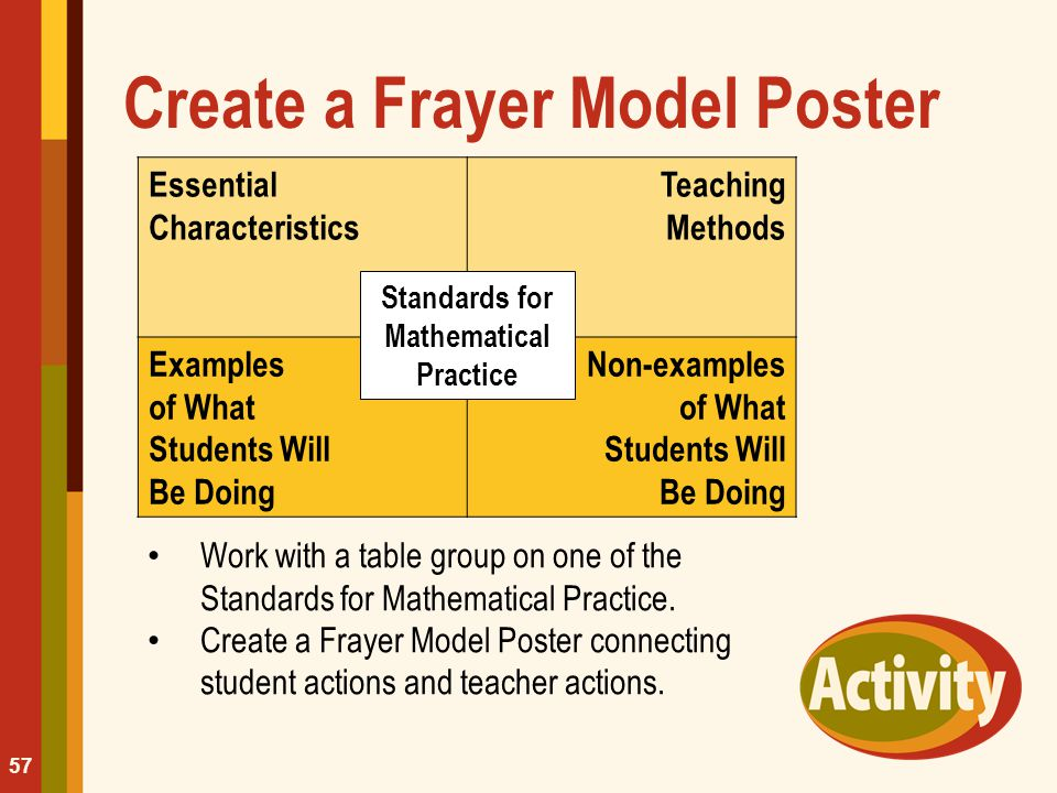 Create a Frayer Model Poster