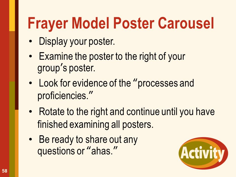 Frayer Model Poster Carousel