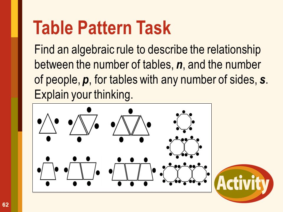 Table Pattern Task