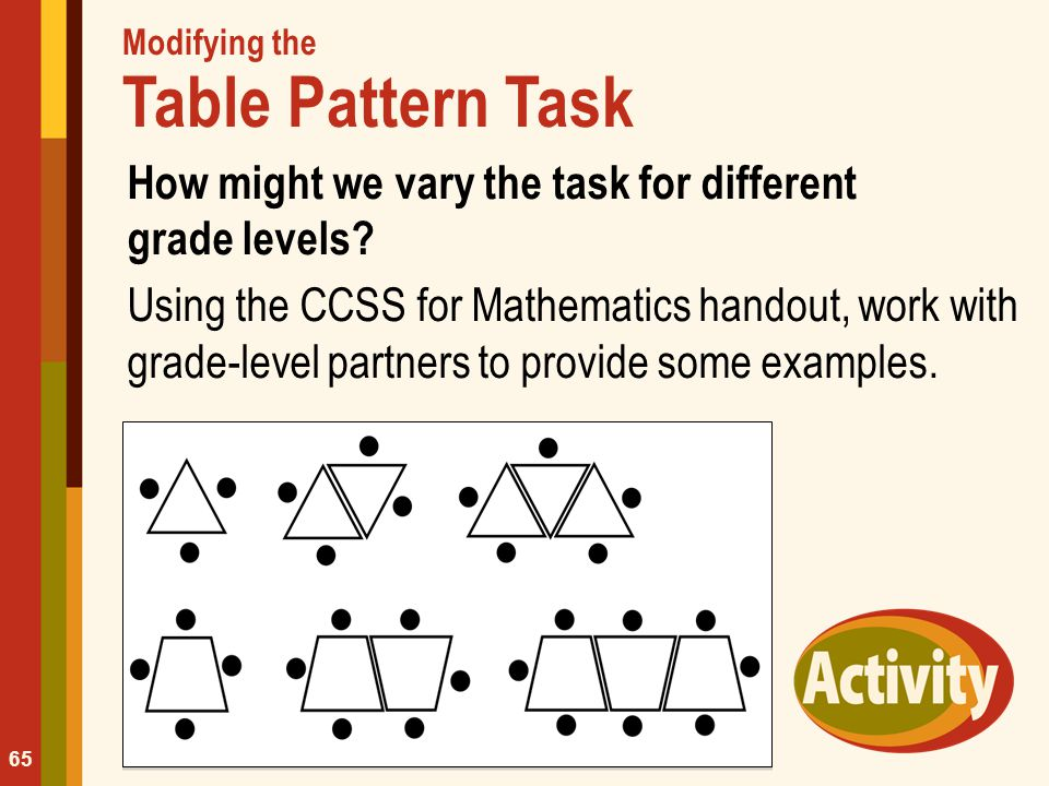 Modifying the Table Pattern Task