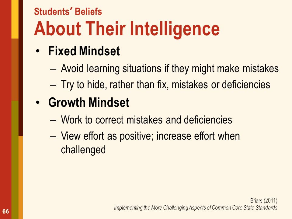 Students' Beliefs About Their Intelligence