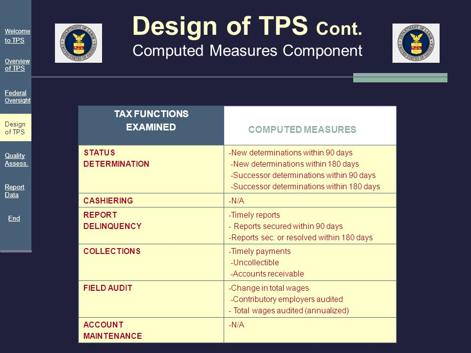 Design of TPS Cont. Computed Measures Component