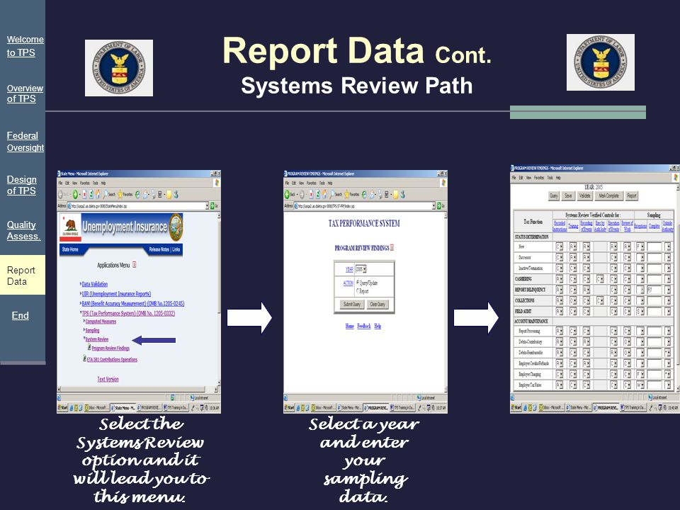 Report Data Cont. Systems Review Path