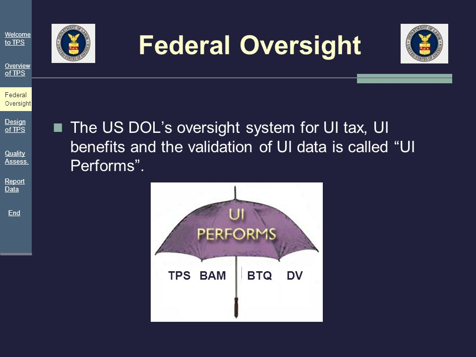 Federal Oversight Welcome to TPS. Overview of TPS. Federal Oversight. Design of TPS.