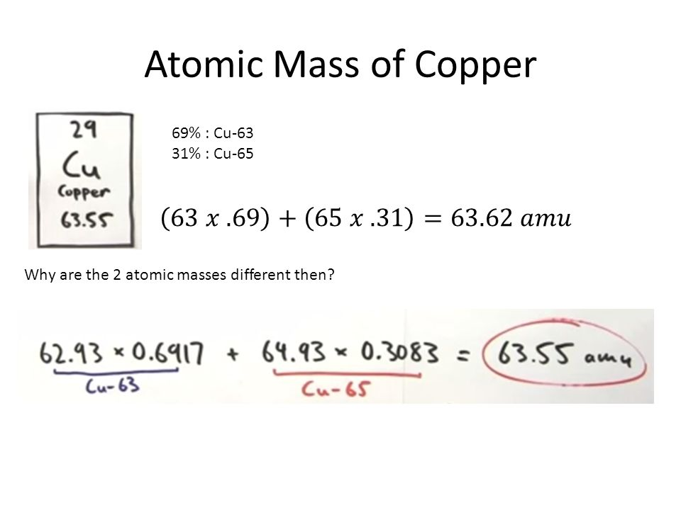 Atomic Mass of Copper 63 𝑥 .69 + 65 𝑥 .31 =63.62 𝑎𝑚𝑢 69% : Cu-63