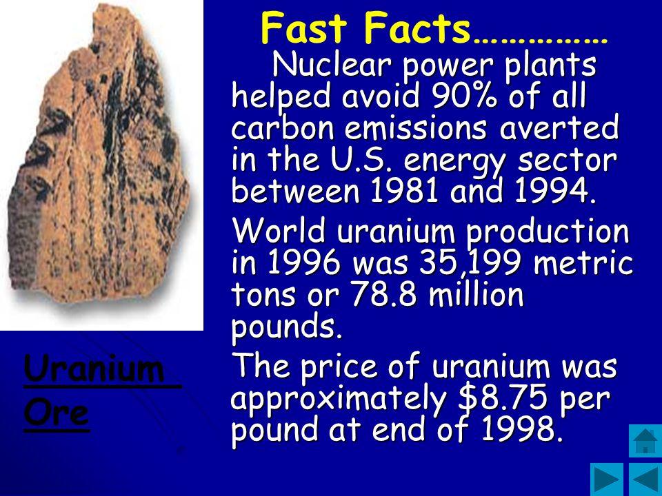 Fast Facts…………… Uranium Ore