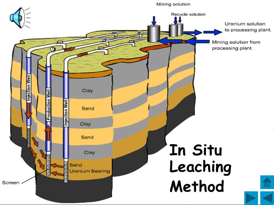 In Situ Leaching Method