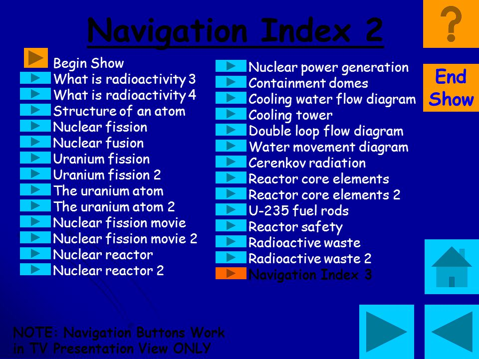 Navigation Index 2 End Show Begin Show Nuclear power generation