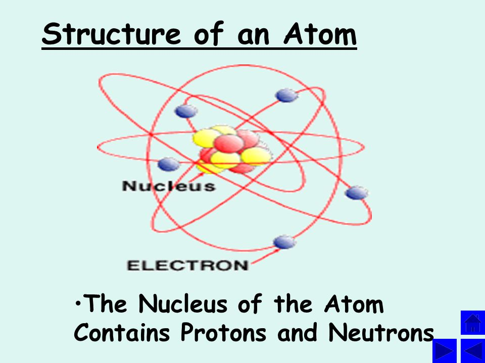 Structure of an Atom The Nucleus of the Atom Contains Protons and Neutrons