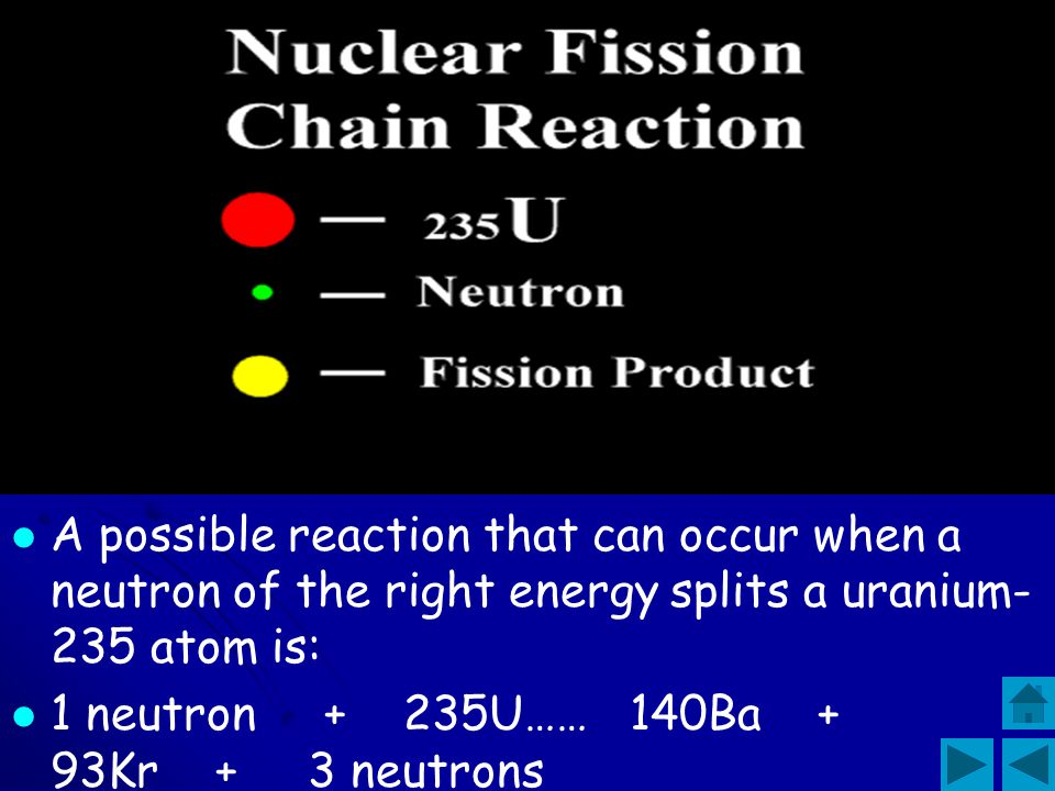 A possible reaction that can occur when a neutron of the right energy splits a uranium-235 atom is: