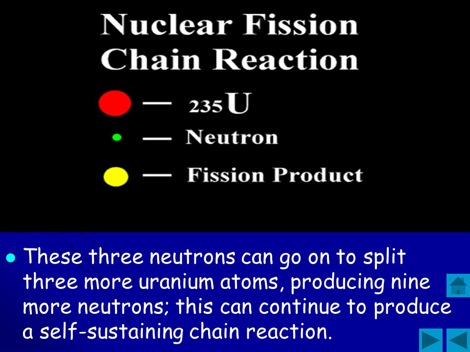 These three neutrons can go on to split three more uranium atoms, producing nine more neutrons; this can continue to produce a self-sustaining chain reaction.