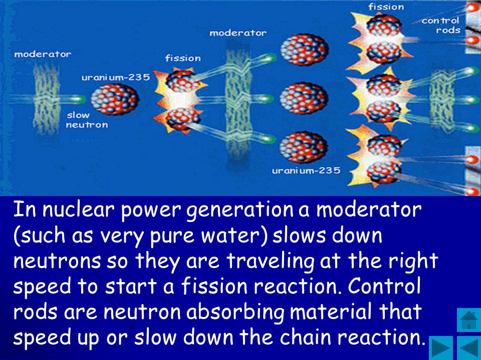 In nuclear power generation a moderator (such as very pure water) slows down neutrons so they are traveling at the right speed to start a fission reaction.