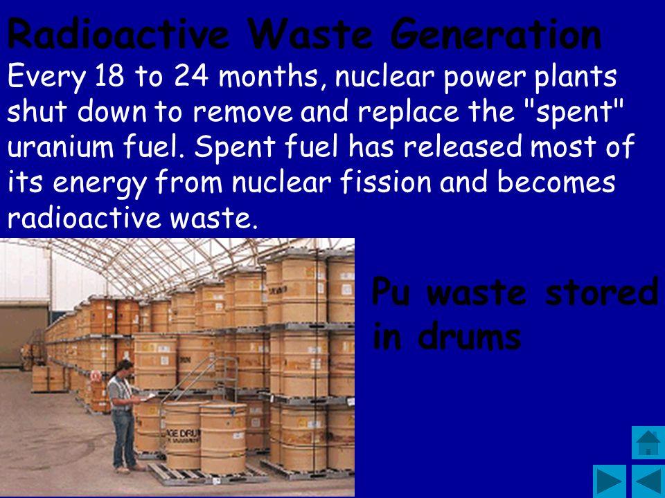 Radioactive Waste Generation